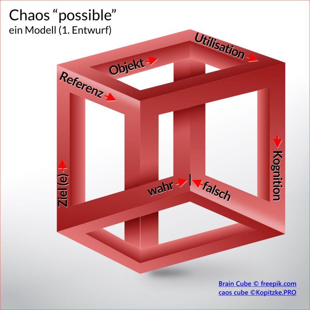 Kopitzke Pro Bild Chaos-Cube ©2015, 1200 x 1200 px