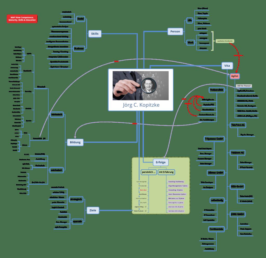 Jörg-C.-Kopitzke-Life-MAP-2020